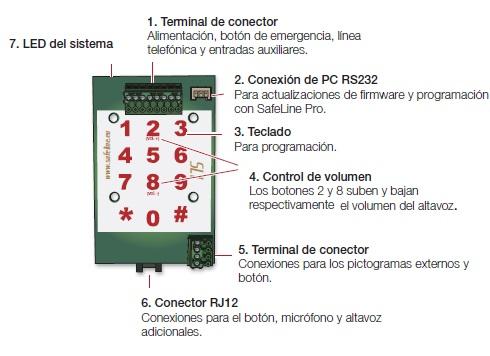 telefono_emergencia_ascensor_5