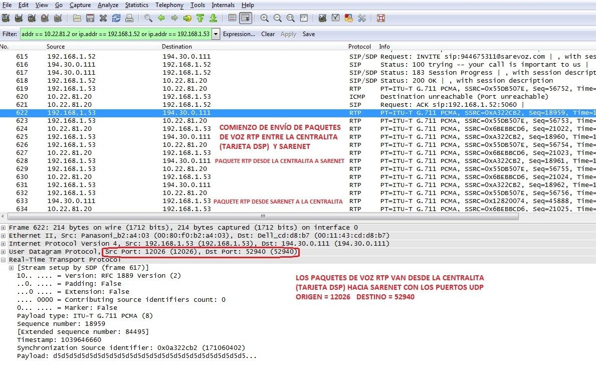 Puertos UDP necesarios en llamadas SIP con la NCP500_4