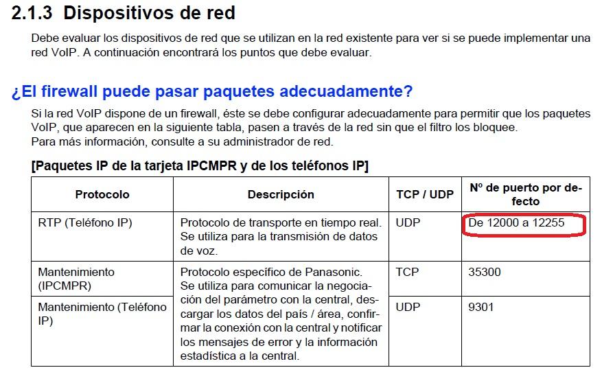 Puertos UDP necesarios en llamadas SIP con la NCP500_6