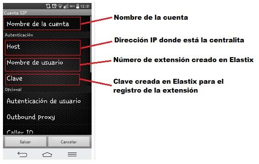 Telefonia IP con sistemas OpenSource_12