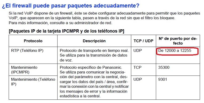Puertos UDP utilizados en Asterisk_1