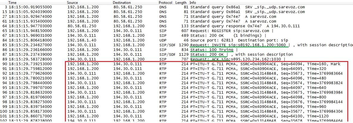 Puertos UDP utilizados en Asterisk_3