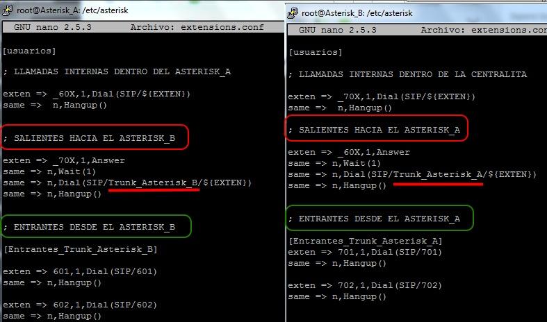 Configuración práctica de Asterisk (8ª parte): SIP Trunk