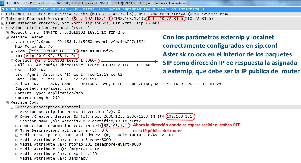 Configuración práctica de Asterisk (10ª parte): SIP Trunk entre